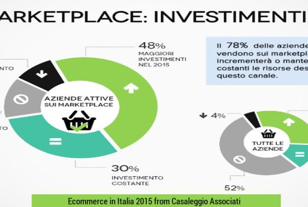 e-commerce-2015